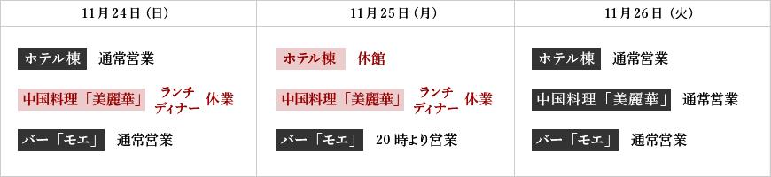 ホテルJALシティ長野 休館スケジュール